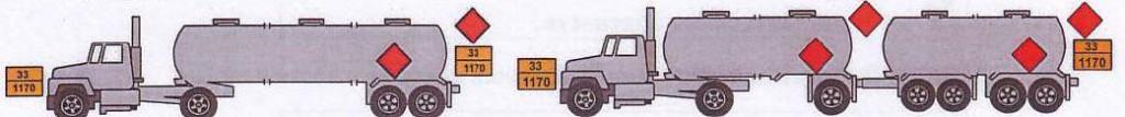 Обозначение транспортных средств при перевозке опасных грузов в автомобильных цистернах: в цистерне один груз (другой вариант)