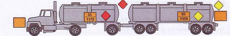 Обозначение транспортных средств при перевозке опасных грузов: В цистернах разные грузы