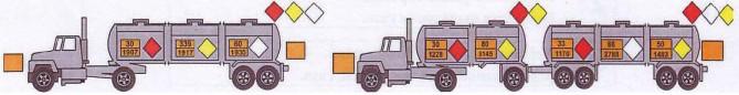 Обозначение транспортных средств при перевозке опасных грузов: В многосекционных цистернах разные грузы.