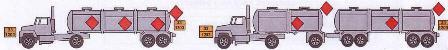 Обозначение транспортных средств при перевозке опасных грузов: В многосекционных цистернах бензин (UN1203 у.г.II), солярка (UN1202 у.г.III), керосин (UN1223, у.г.III).